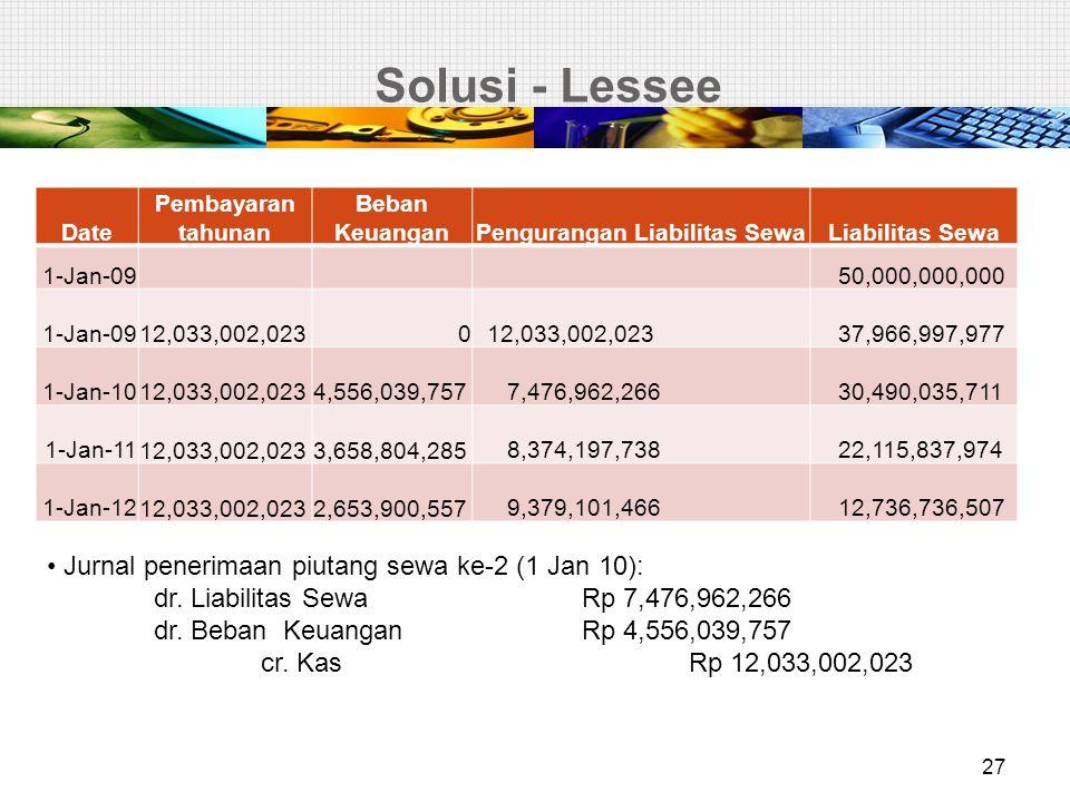 Solusi - Lessee 27 Date Pembayaran tahunan Beban KeuanganPengurangan Liabilitas SewaLiabilitas Sewa 1-Jan-09 50,000,000,000 1-Jan-09 12,033,002,0230 3