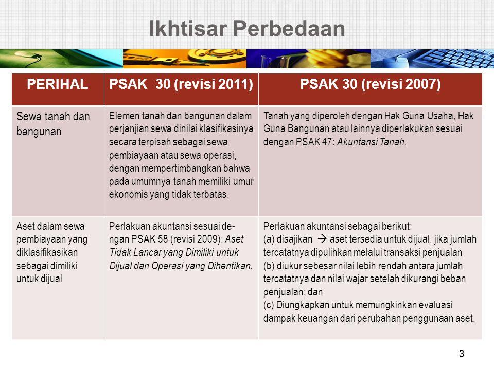 Ilustrasi – Lessee  Suku bunga implisit yang dikenakan oleh PT XYZ adalah 12%.