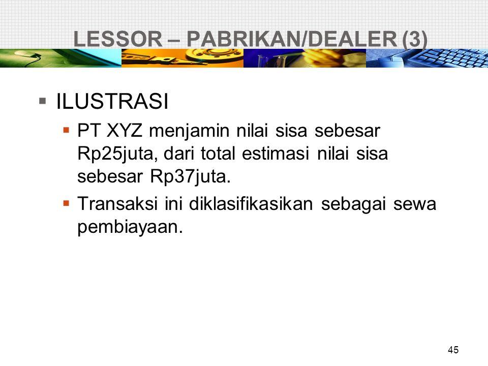 LESSOR – PABRIKAN/DEALER (3) 45  ILUSTRASI  PT XYZ menjamin nilai sisa sebesar Rp25juta, dari total estimasi nilai sisa sebesar Rp37juta.  Transaks