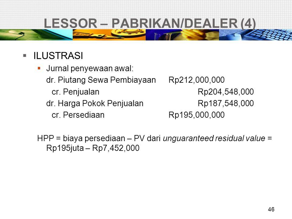 LESSOR – PABRIKAN/DEALER (4) 46  ILUSTRASI  Jurnal penyewaan awal: dr. Piutang Sewa PembiayaanRp212,000,000 cr. PenjualanRp204,548,000 dr. Harga Pok