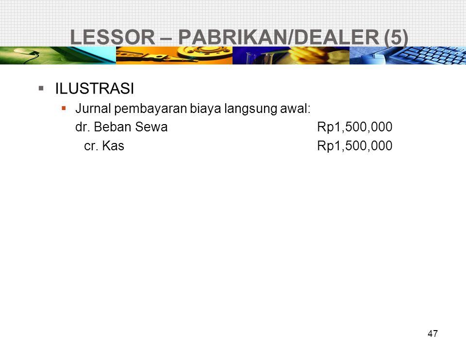 LESSOR – PABRIKAN/DEALER (5) 47  ILUSTRASI  Jurnal pembayaran biaya langsung awal: dr. Beban SewaRp1,500,000 cr. KasRp1,500,000