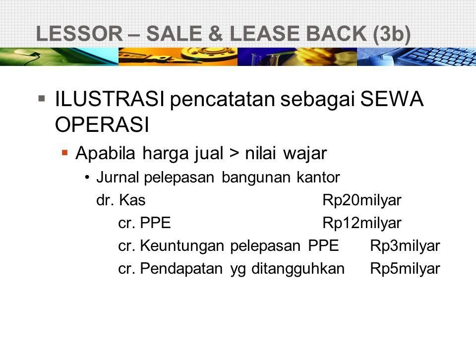 LESSOR – SALE & LEASE BACK (3b)  ILUSTRASI pencatatan sebagai SEWA OPERASI  Apabila harga jual > nilai wajar •Jurnal pelepasan bangunan kantor dr. K