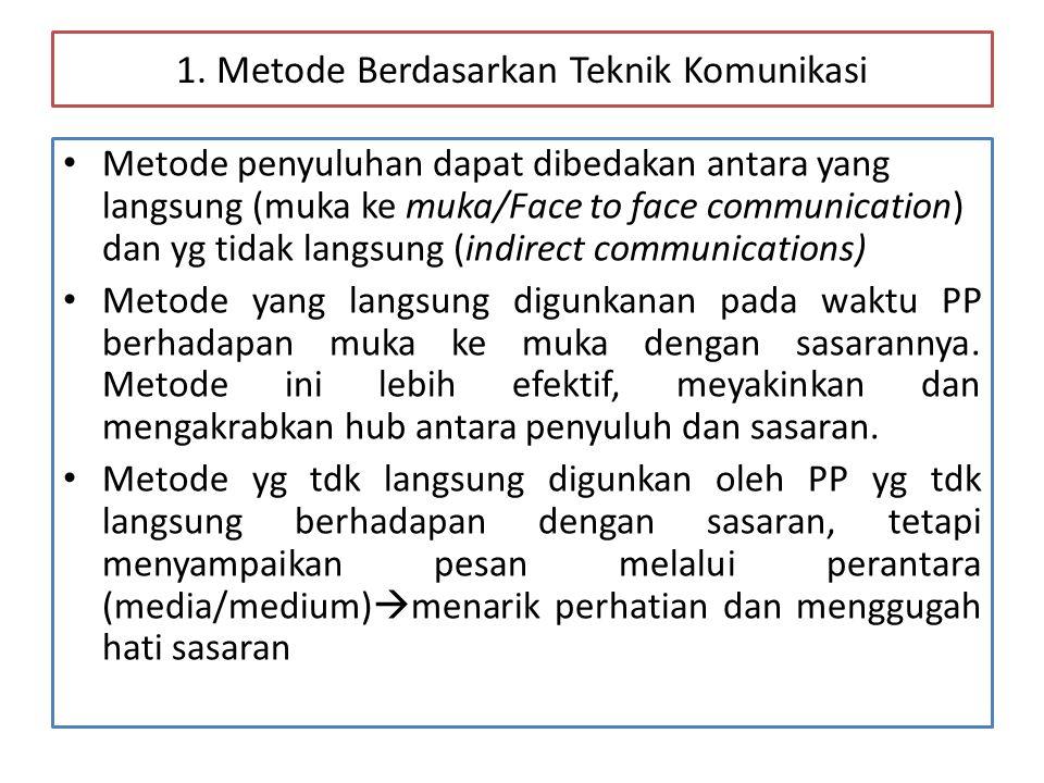 1. Metode Berdasarkan Teknik Komunikasi • Metode penyuluhan dapat dibedakan antara yang langsung (muka ke muka/Face to face communication) dan yg tida