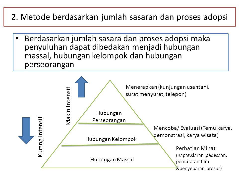 2. Metode berdasarkan jumlah sasaran dan proses adopsi • Berdasarkan jumlah sasara dan proses adopsi maka penyuluhan dapat dibedakan menjadi hubungan