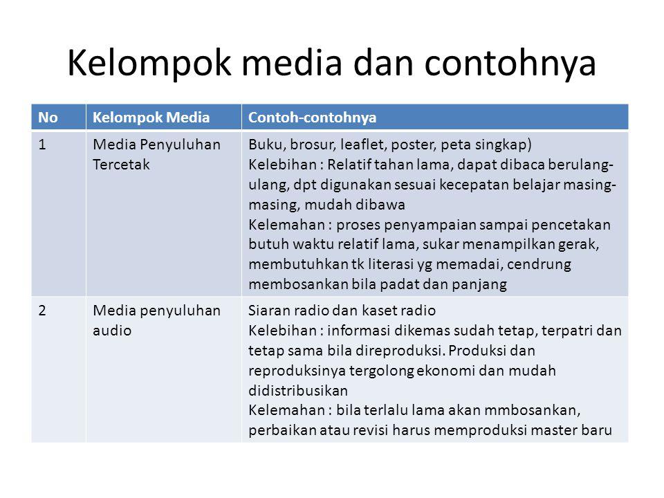 Kelompok media dan contohnya NoKelompok MediaContoh-contohnya 1Media Penyuluhan Tercetak Buku, brosur, leaflet, poster, peta singkap) Kelebihan : Rela