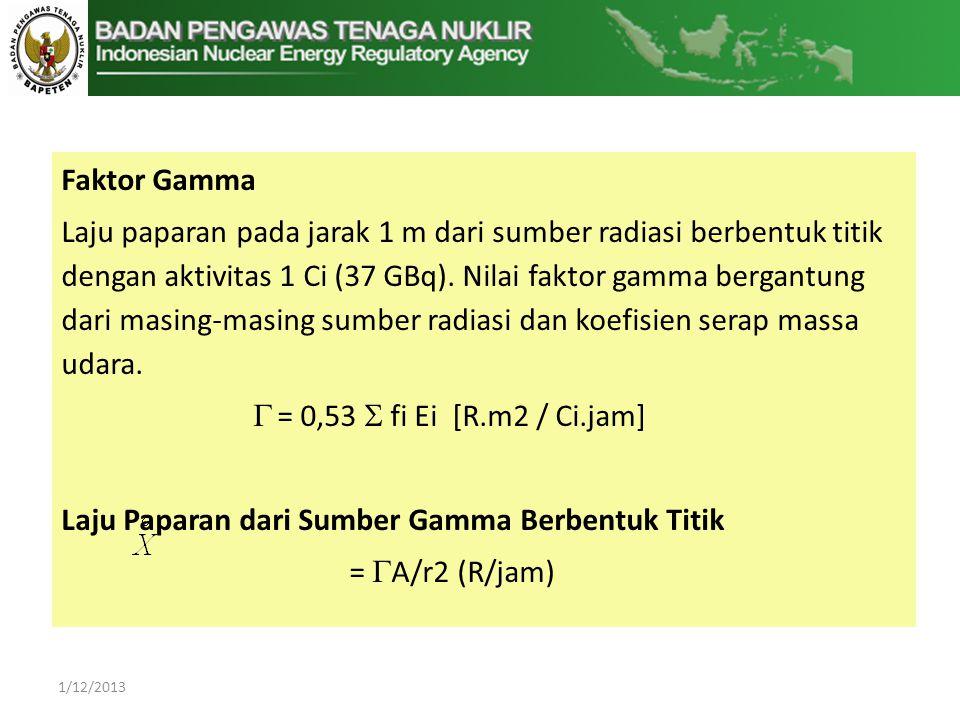 Faktor Gamma Laju paparan pada jarak 1 m dari sumber radiasi berbentuk titik dengan aktivitas 1 Ci (37 GBq).