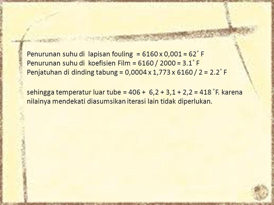 Penurunan suhu di lapisan fouling = 6160 x 0,001 = 62˚ F Penurunan suhu di koefisien Film = 6160 / 2000 = 3.1˚ F Penjatuhan di dinding tabung = 0,0004 x 1,773 x 6160 / 2 = 2.2˚ F sehingga temperatur luar tube = 406 + 6,2 + 3,1 + 2,2 = 418 ˚F.