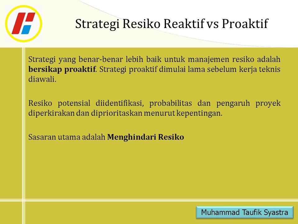 Strategi Resiko Reaktif vs Proaktif Strategi yang benar-benar lebih baik untuk manajemen resiko adalah bersikap proaktif.