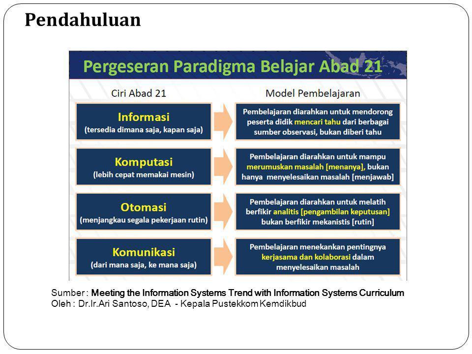 Kekurangan E-Learning – Bullen (2001) & Bean (1997) - 2  Siswa yang tidak mempunyai motivasi belajar yang tinggi cenderung gagal.