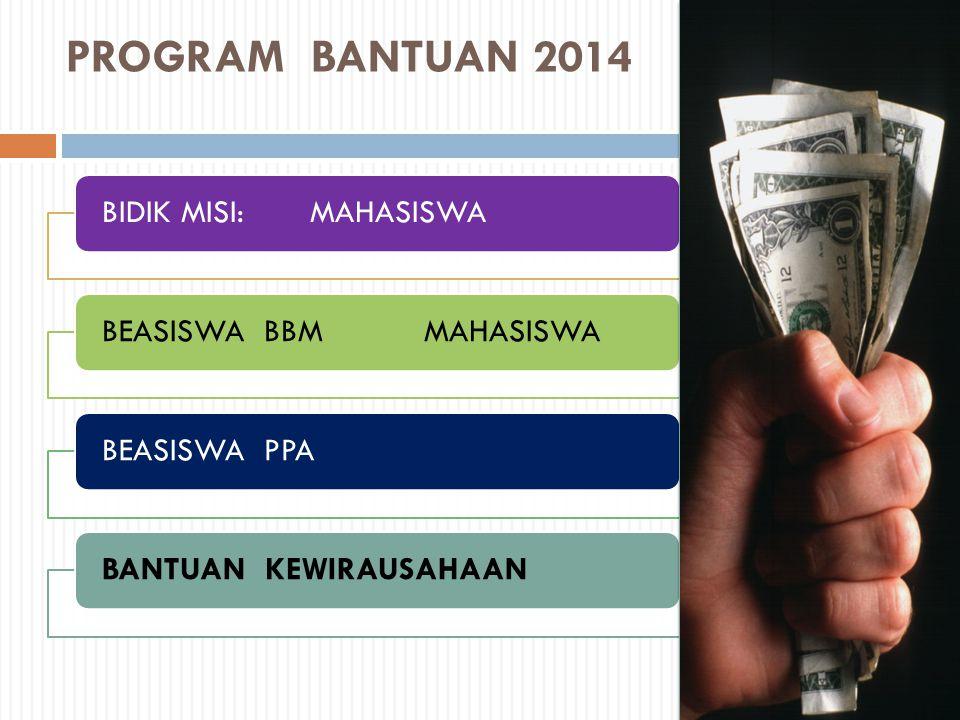 PROGRAM BANTUAN 2014 BIDIK MISI: MAHASISWABEASISWA BBM MAHASISWABEASISWA PPABANTUAN KEWIRAUSAHAAN