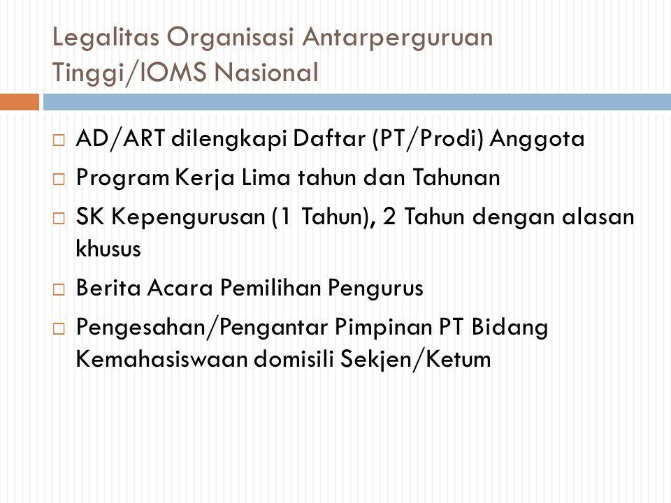 Legalitas Organisasi Antarperguruan Tinggi/IOMS Nasional  AD/ART dilengkapi Daftar (PT/Prodi) Anggota  Program Kerja Lima tahun dan Tahunan  SK Kep