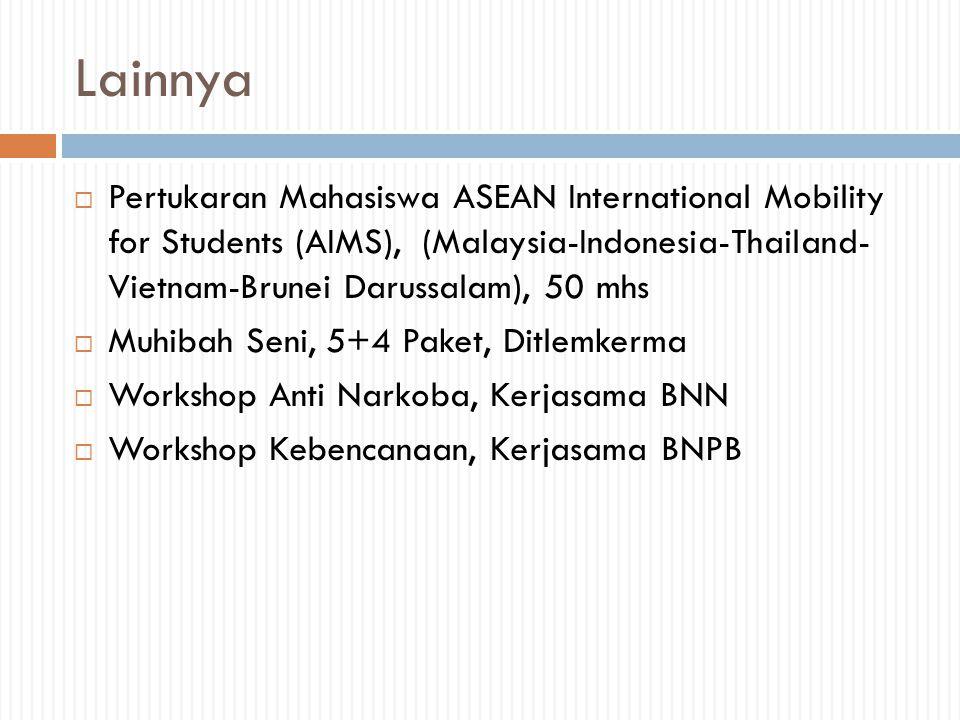 Lainnya  Pertukaran Mahasiswa ASEAN International Mobility for Students (AIMS), (Malaysia-Indonesia-Thailand- Vietnam-Brunei Darussalam), 50 mhs  Mu