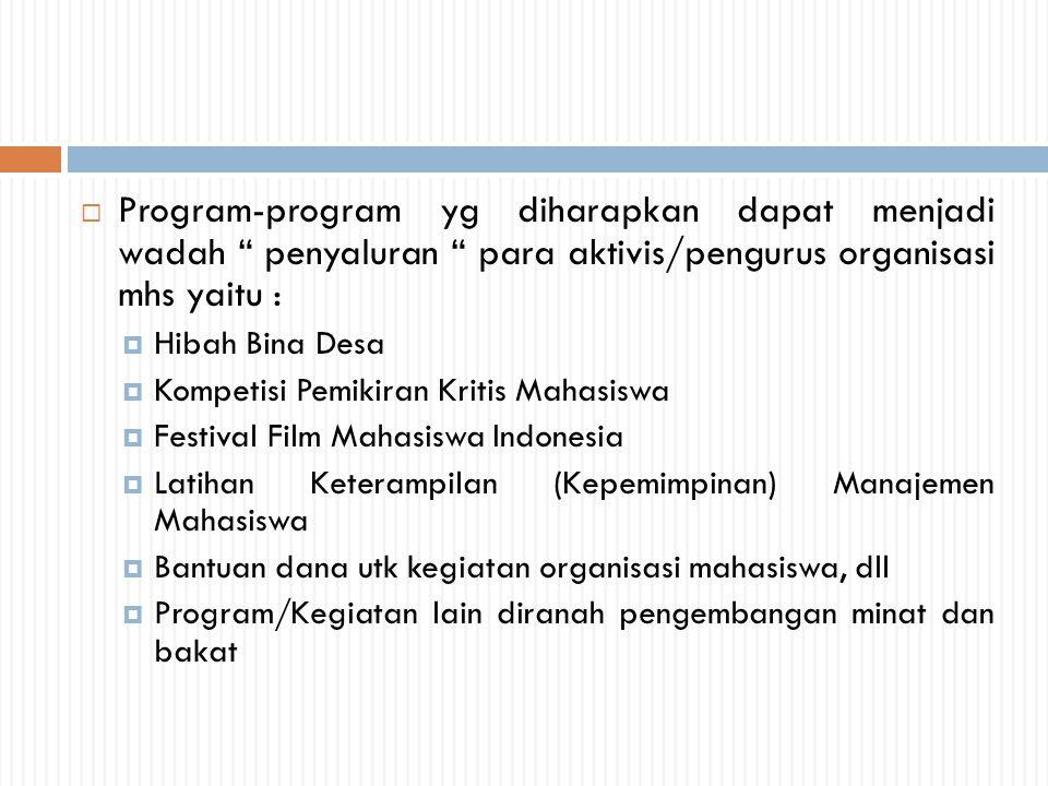 """ Program-program yg diharapkan dapat menjadi wadah """" penyaluran """" para aktivis/pengurus organisasi mhs yaitu :  Hibah Bina Desa  Kompetisi Pemikira"""