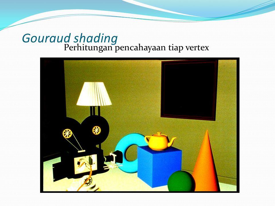 Gouraud shading  Perhitungan pencahayaan tiap vertex