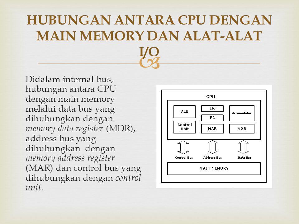  Didalam internal bus, hubungan antara CPU dengan main memory melalui data bus yang dihubungkan dengan memory data register (MDR), address bus yang dihubungkan dengan memory address register (MAR) dan control bus yang dihubungkan dengan control unit.