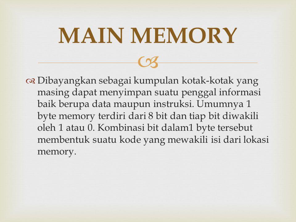  RAM (Random Access Memory)  Merupakan memori yang dapat diisi dan diambil isinya oleh programmer.