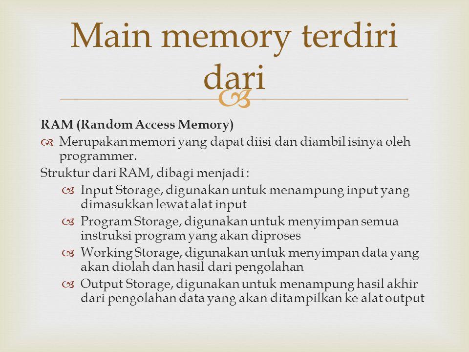  ROM (Read Only Memory)  Memori ini hanya dapat dibaca saja.