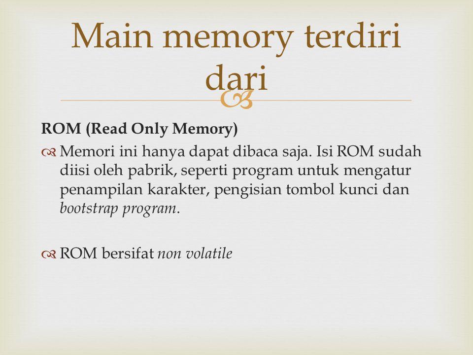   PROM (Programmable Read Only Memory), yaitu ROM yang dapat diprogram sekali saja dan tidak dapat diubah kembali  EPROM (Erasable Programmable Read Only Memory), yaitu ROM yang dapat dihapus dengan sinar ultra violet serta dapat diprogram kembali berulang-ulang  EEPROM (Electrically Erasable Programmable Read Only Memory), yaitu ROM yang dapat dihapus secara elektronik dan dapat diprogram kembali Jenis – Jenis ROM
