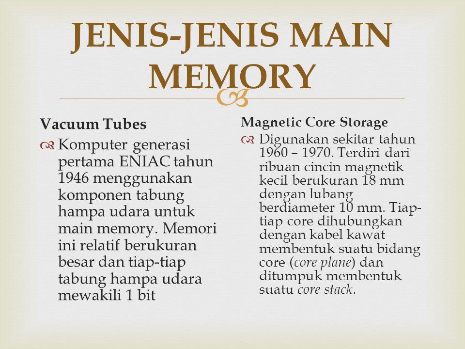  JENIS-JENIS MAIN MEMORY Planar Thin-Film Storage  Terbuat dari lempengan tipis keramik atau metal tembus pandang yang berisi kumpulan besi nikel berbentuk empat persegi panjang kecil dihubungkan dengan kabel-kabel.