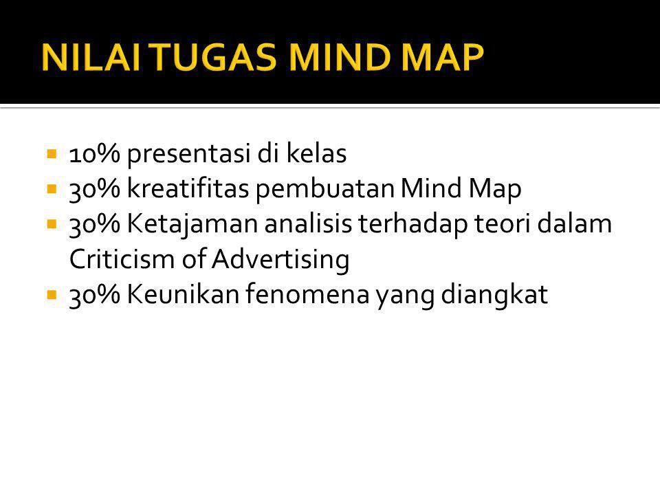  10% presentasi di kelas  30% kreatifitas pembuatan Mind Map  30% Ketajaman analisis terhadap teori dalam Criticism of Advertising  30% Keunikan f