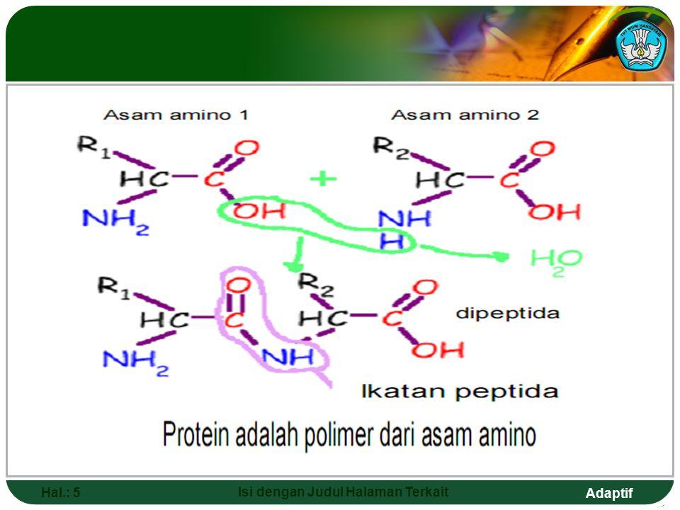 Adaptif POLIMER  Polimer adalah makro molekul yang dibangun dari sejumlah besar molekul kecil yang disebut dengan monomer. Polimer biasanya terdiri l