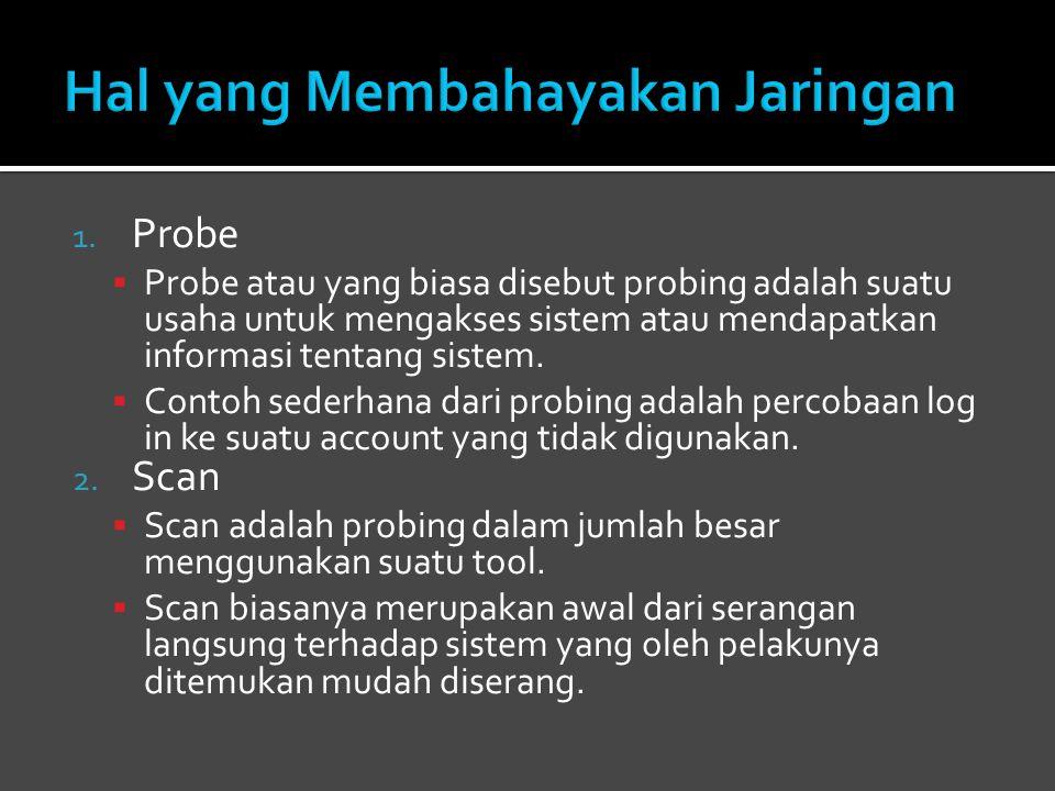 1. Probe  Probe atau yang biasa disebut probing adalah suatu usaha untuk mengakses sistem atau mendapatkan informasi tentang sistem.  Contoh sederha