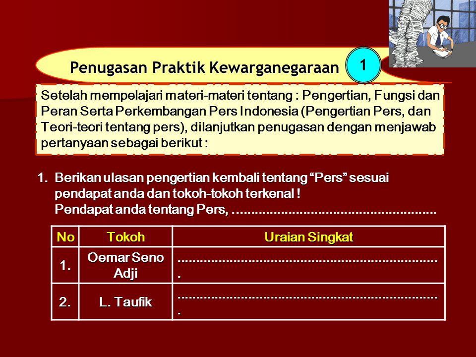 Setelah mempelajari materi-materi tentang : Pengertian, Fungsi dan Peran Serta Perkembangan Pers Indonesia (Pengertian Pers, dan Teori-teori tentang p