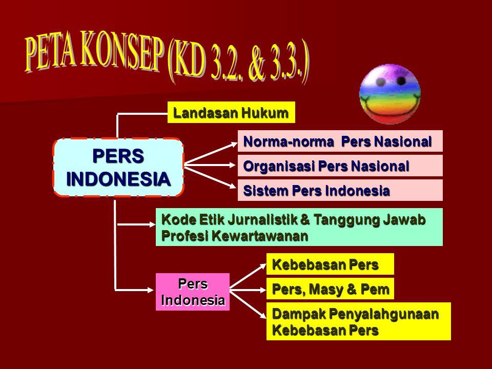 Landasan Hukum PERS INDONESIA Norma-norma Pers Nasional Kode Etik Jurnalistik & Tanggung Jawab Profesi Kewartawanan Pers Indonesia Organisasi Pers Nas