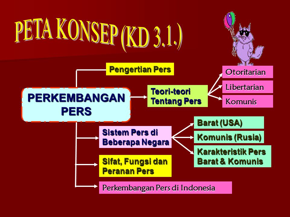 1.Pengertian, Fungsi & Peran Serta Perkembangan Pers di Indonesia a.Pengertian Pers Istilah Pers diberi pengertian dengan penerbitan pers.