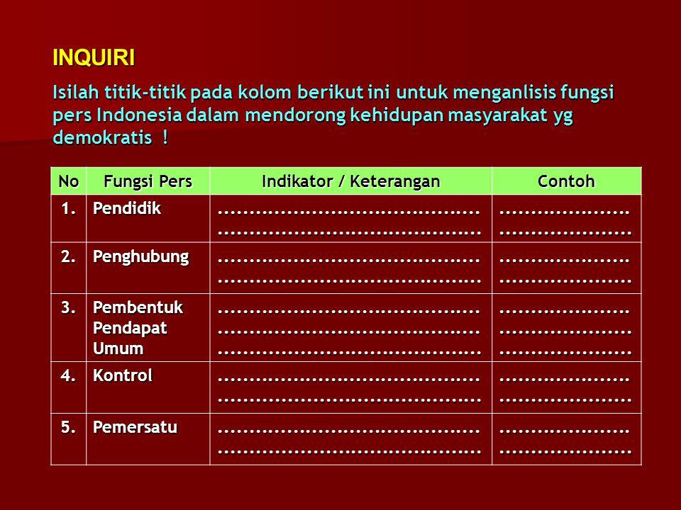 INQUIRI Isilah titik-titik pada kolom berikut ini untuk menganlisis fungsi pers Indonesia dalam mendorong kehidupan masyarakat yg demokratis ! No Fung