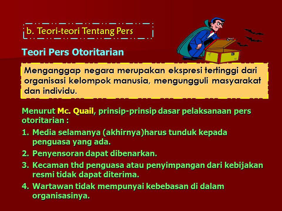 INQUIRI Isilah titik-titik pada kolom berikut ini untuk menganlisis fungsi pers Indonesia dalam mendorong kehidupan masyarakat yg demokratis .