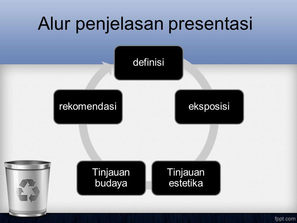 Alur penjelasan presentasi definisieksposisi Tinjauan estetika Tinjauan budaya rekomendasi