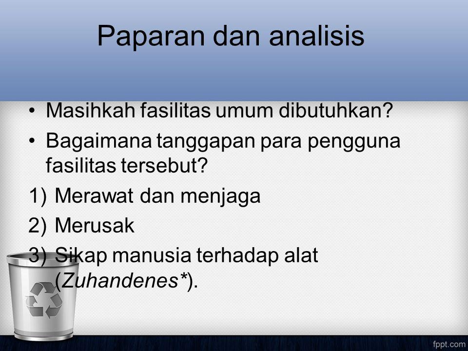 Paparan dan analisis •Masihkah fasilitas umum dibutuhkan? •Bagaimana tanggapan para pengguna fasilitas tersebut? 1)Merawat dan menjaga 2)Merusak 3)Sik