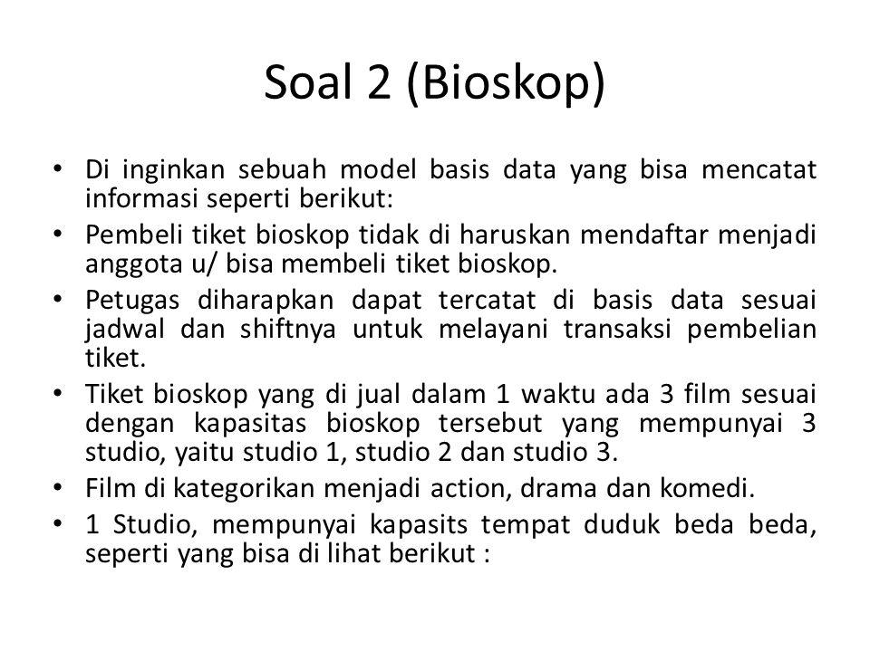 Soal 2 (Bioskop) • Di inginkan sebuah model basis data yang bisa mencatat informasi seperti berikut: • Pembeli tiket bioskop tidak di haruskan mendaft