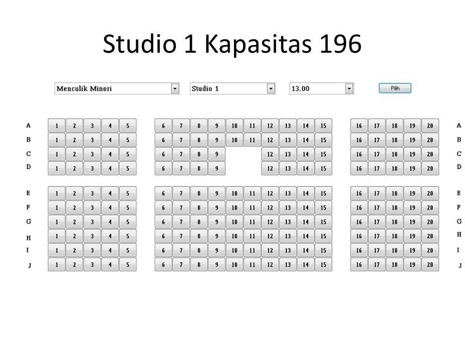 Studio 1 Kapasitas 196