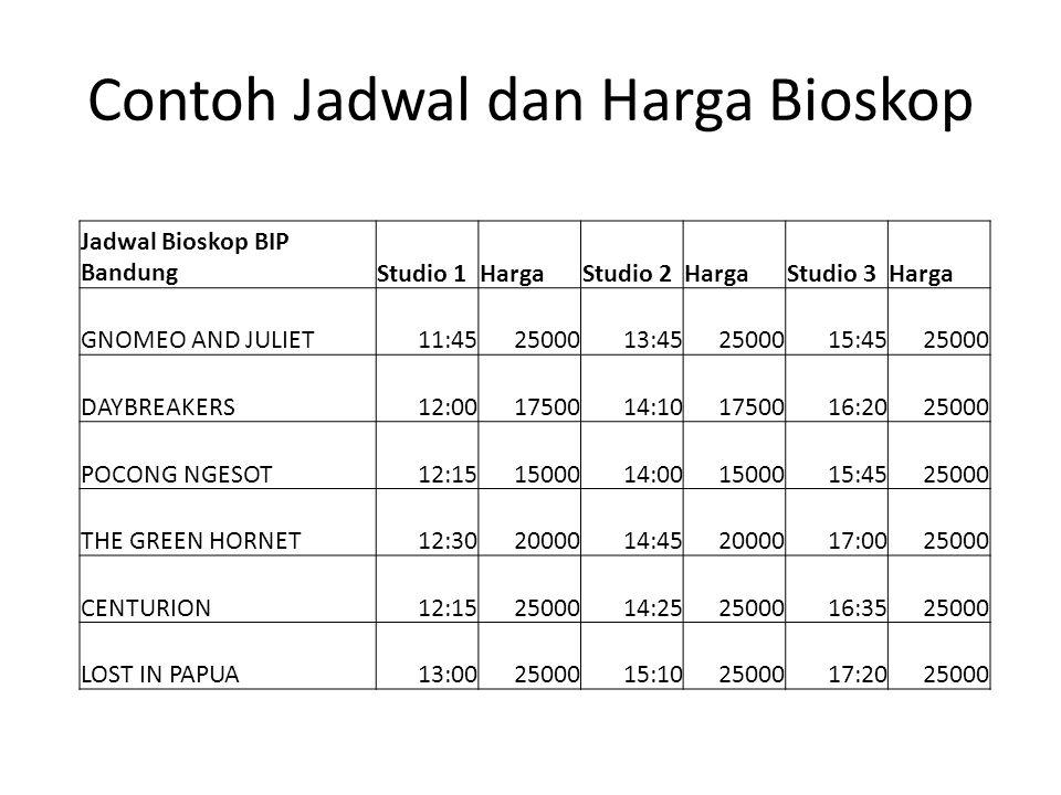 Contoh Jadwal dan Harga Bioskop Jadwal Bioskop BIP BandungStudio 1HargaStudio 2HargaStudio 3Harga GNOMEO AND JULIET11:452500013:452500015:4525000 DAYB