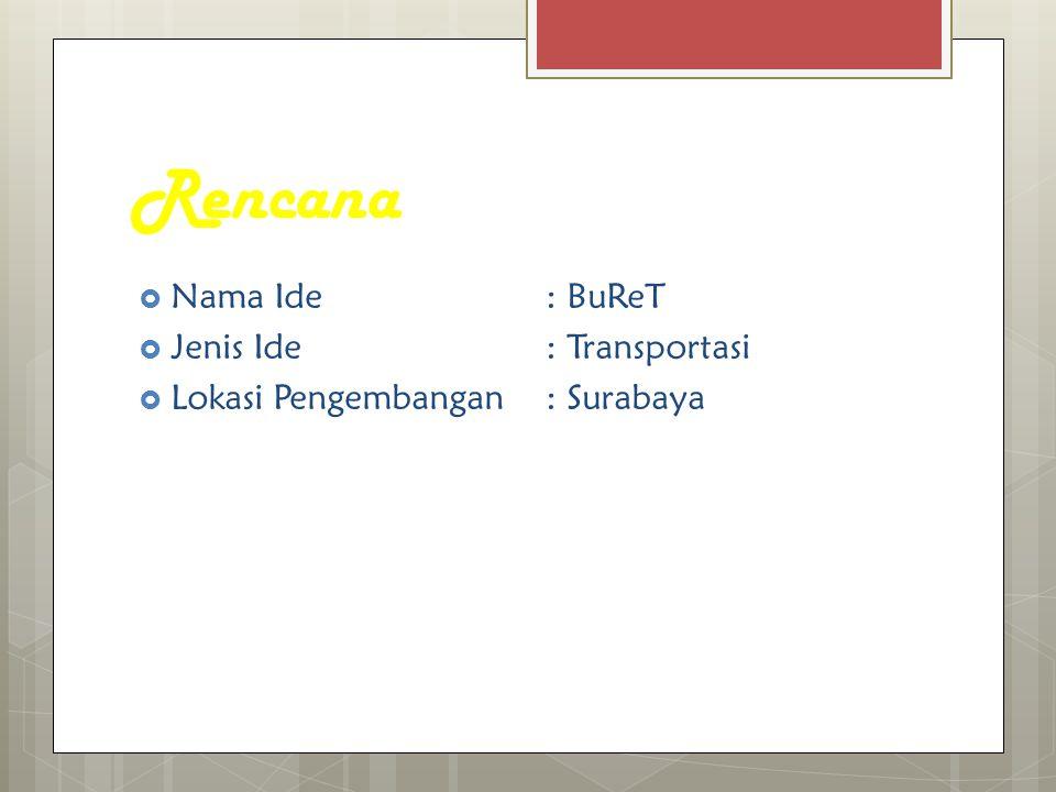 Rencana  Nama Ide: BuReT  Jenis Ide: Transportasi  Lokasi Pengembangan: Surabaya