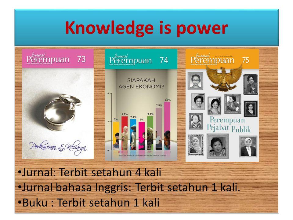 Knowledge is power • Jurnal: Terbit setahun 4 kali • Jurnal bahasa Inggris: Terbit setahun 1 kali. • Buku : Terbit setahun 1 kali