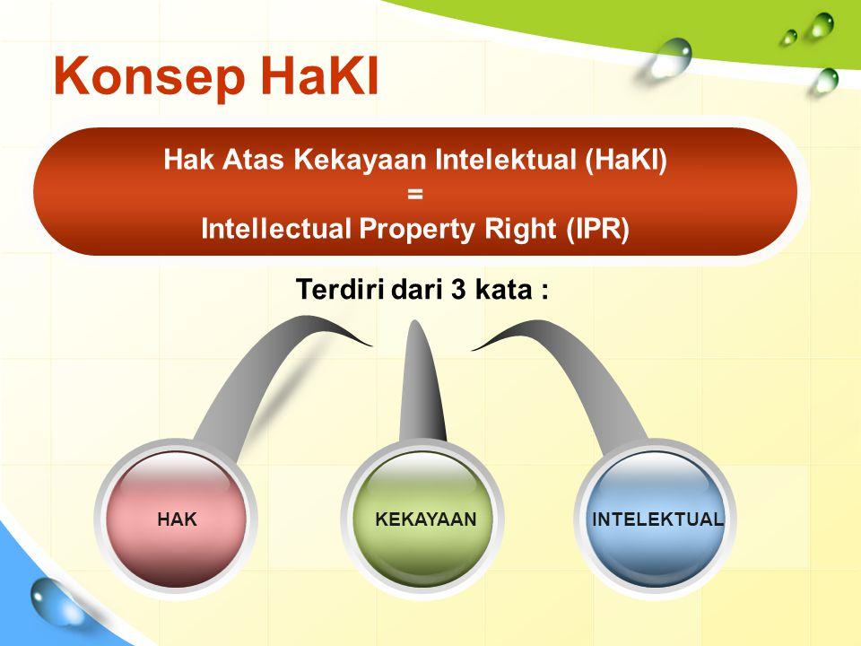 Konsep HaKI Terdiri dari 3 kata : Hak Atas Kekayaan Intelektual (HaKI) = Intellectual Property Right (IPR) HAK KEKAYAAN INTELEKTUAL