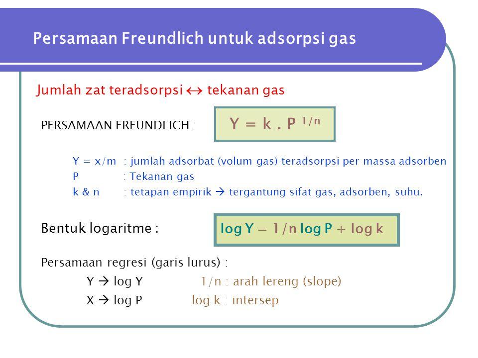 Persamaan Freundlich untuk adsorpsi gas Y = k. P 1/n Y = x/m : jumlah adsorbat (volum gas) teradsorpsi per massa adsorben P : Tekanan gas k & n : teta