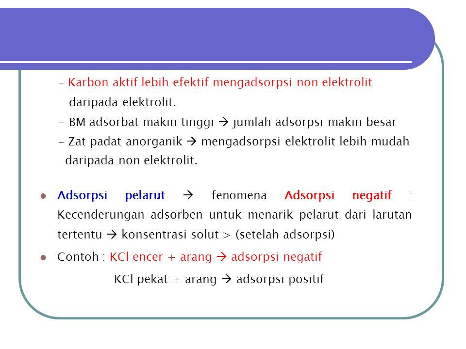  Adsorpsi pelarut  fenomena Adsorpsi negatif : Kecenderungan adsorben untuk menarik pelarut dari larutan tertentu  konsentrasi solut > (setelah ads