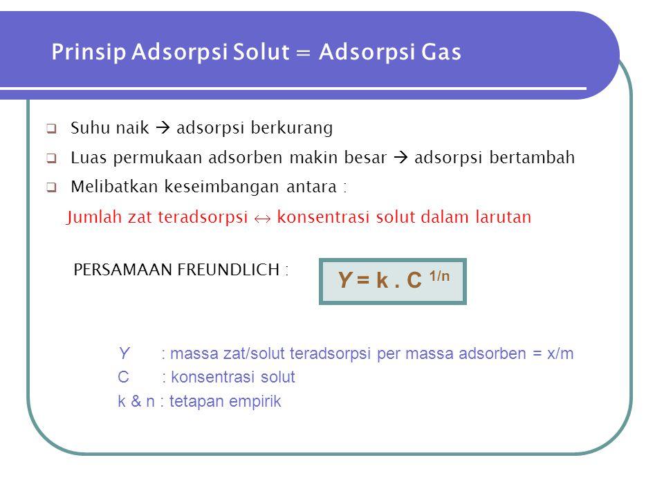  Suhu naik  adsorpsi berkurang  Luas permukaan adsorben makin besar  adsorpsi bertambah  Melibatkan keseimbangan antara : Jumlah zat teradsorpsi