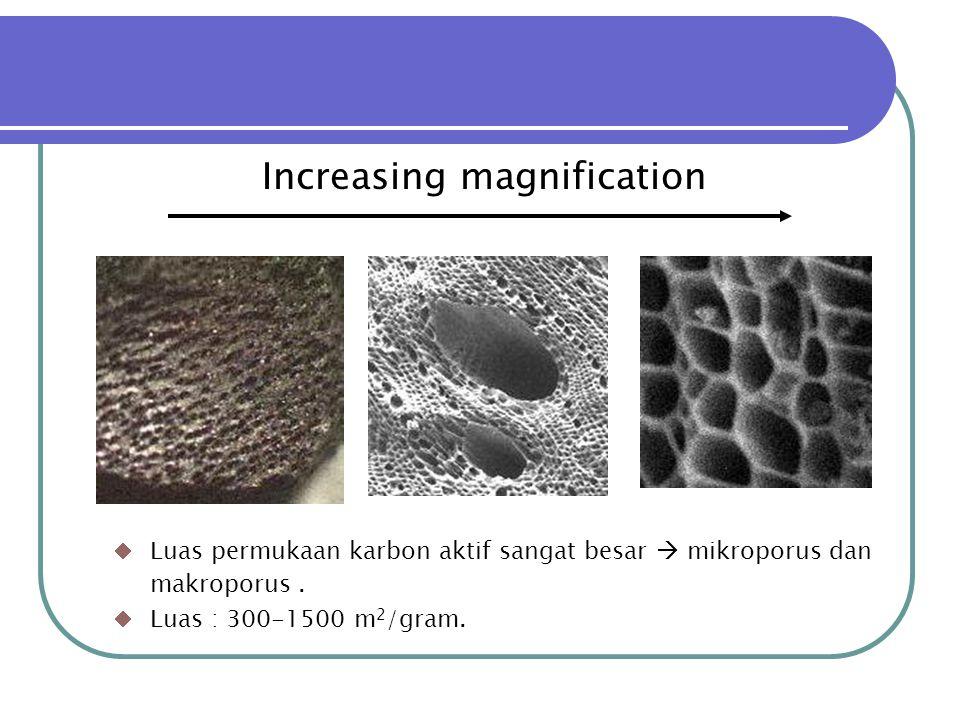 Increasing magnification  Luas permukaan karbon aktif sangat besar  mikroporus dan makroporus.  Luas : 300-1500 m 2 /gram.