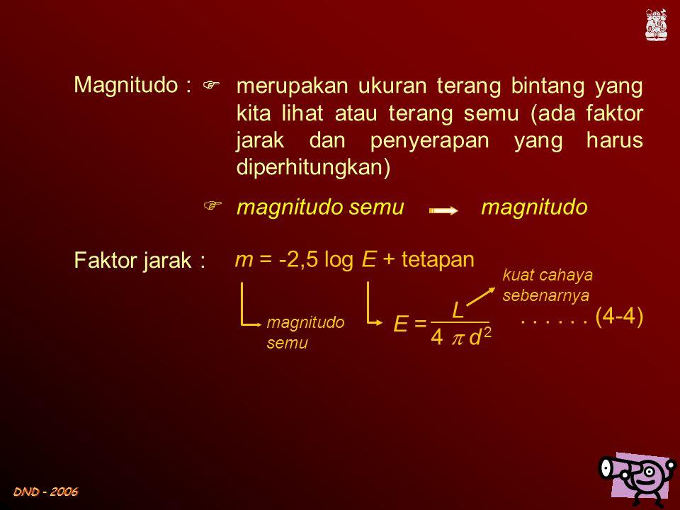 DND - 2006 Magnitudo :  magnitudo semumagnitudo Faktor jarak : m = -2,5 log E + tetapan magnitudo semu kuat cahaya sebenarnya...... (4-4) E = L 4  d