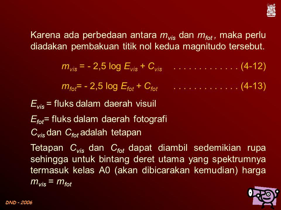 DND - 2006 Karena ada perbedaan antara m vis dan m fot, maka perlu diadakan pembakuan titik nol kedua magnitudo tersebut. m vis = - 2,5 log E vis + C