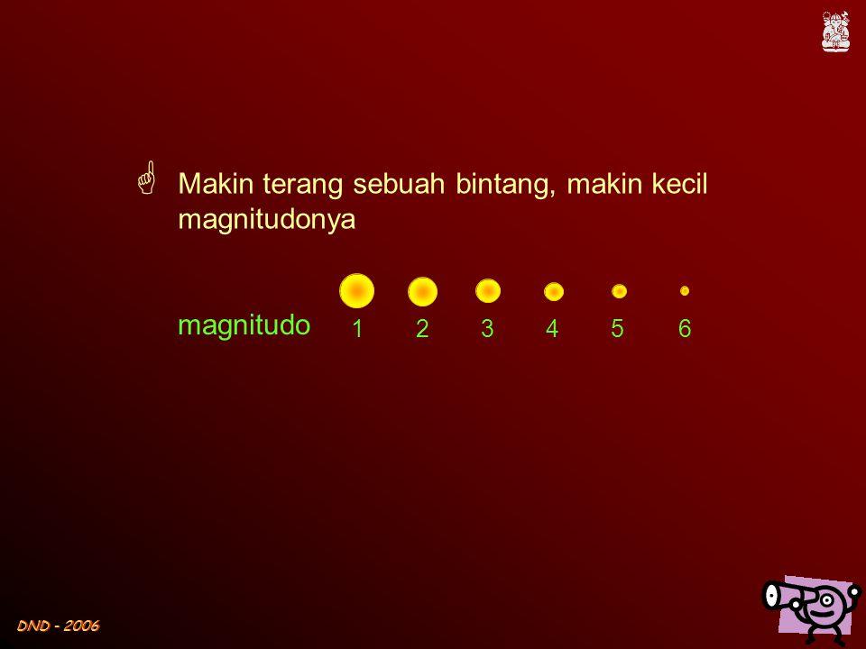 DND - 2006  Makin terang sebuah bintang, makin kecil magnitudonya magnitudo 123456