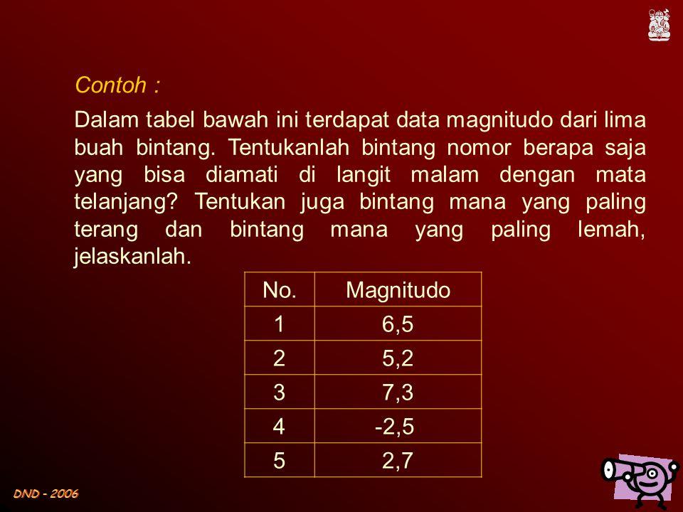 DND - 2006 Dalam tabel bawah ini terdapat data magnitudo dari lima buah bintang. Tentukanlah bintang nomor berapa saja yang bisa diamati di langit mal
