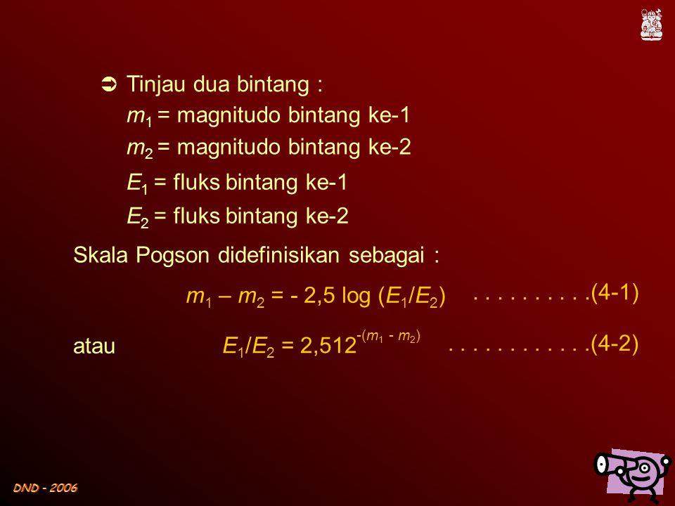 DND - 2006 Skala Pogson didefinisikan sebagai : m 1 – m 2 = - 2,5 log (E 1 /E 2 )..........(4-1) atau............(4-2) E 1 /E 2 = 2,512 -(m 1 - m 2 )