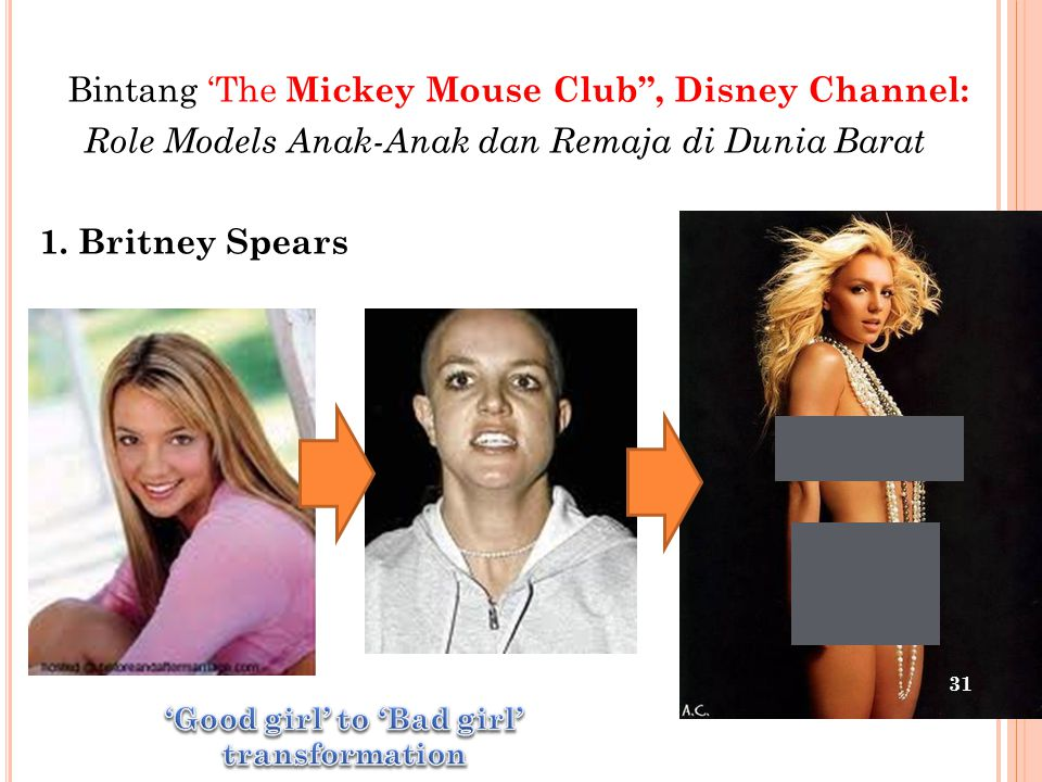 Bintang 'The Mickey Mouse Club , Disney Channel: Role Models Anak-Anak dan Remaja di Dunia Barat 1.