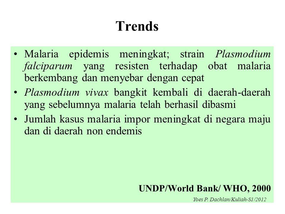 Trends •Malaria epidemis meningkat; strain Plasmodium falciparum yang resisten terhadap obat malaria berkembang dan menyebar dengan cepat •Plasmodium